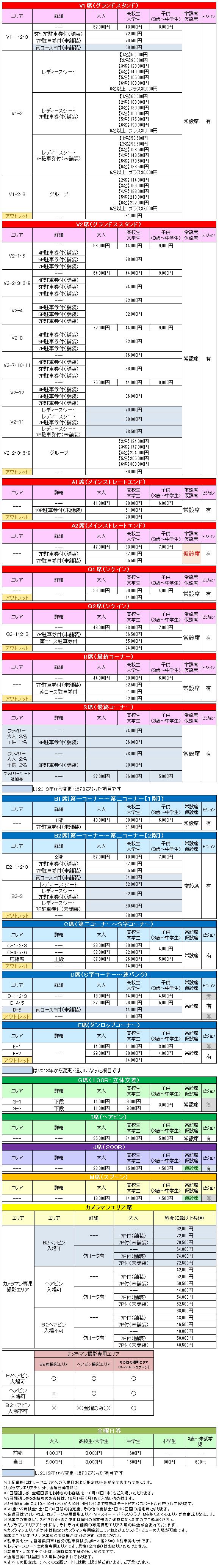 2013F1日本グランプリチケット詳細