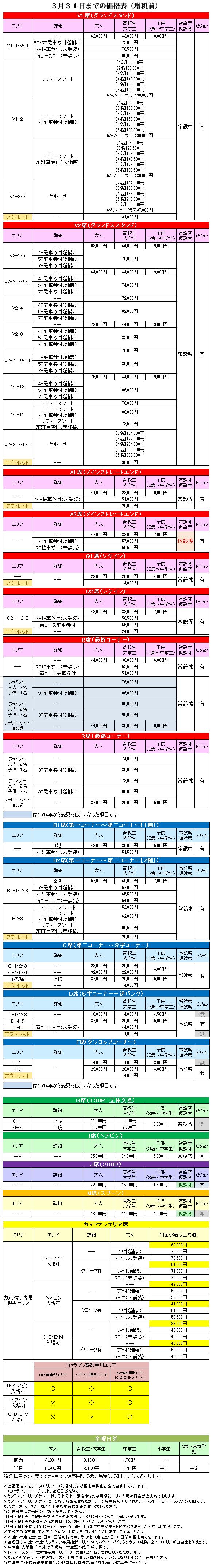 料金表(増税前)
