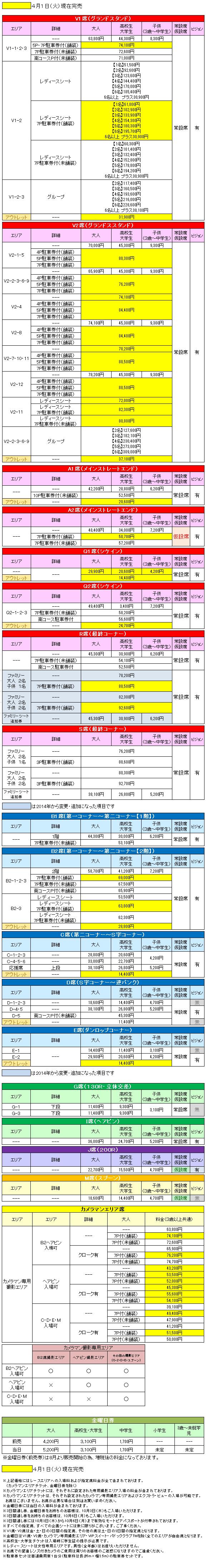2014年F1日本グランプリ増税後価格表